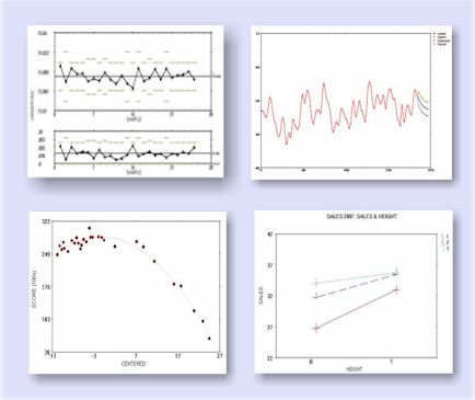WINKS PROFESSIONAL Statistics Graphs